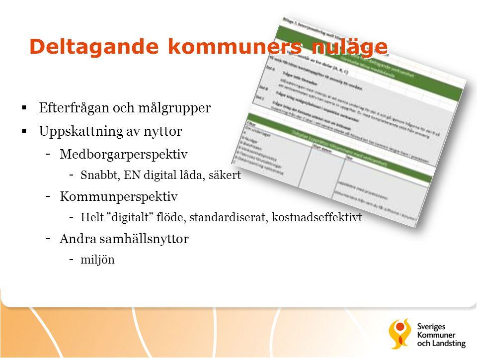 Deltagande kommuners nuläge  Efterfrågan och målgrupper  Uppskattning av nyttor - Medborgarperspektiv - Snabbt, EN digital låda, säkert - Kommunpers