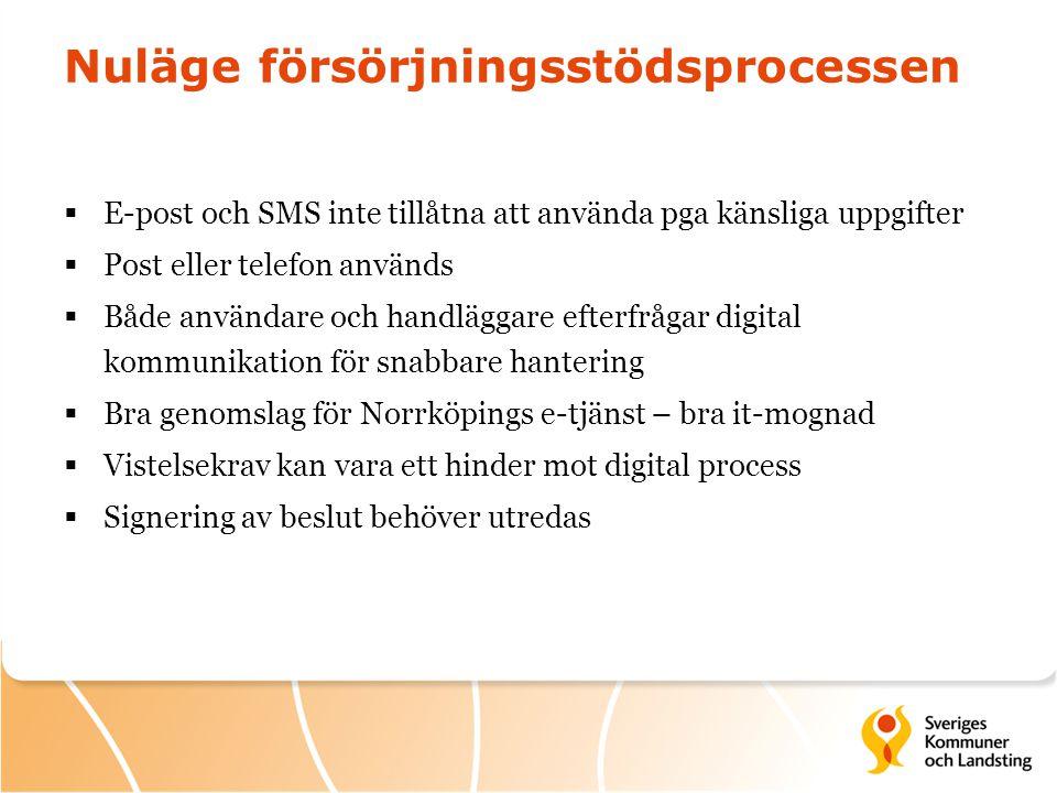  E-post och SMS inte tillåtna att använda pga känsliga uppgifter  Post eller telefon används  Både användare och handläggare efterfrågar digital ko