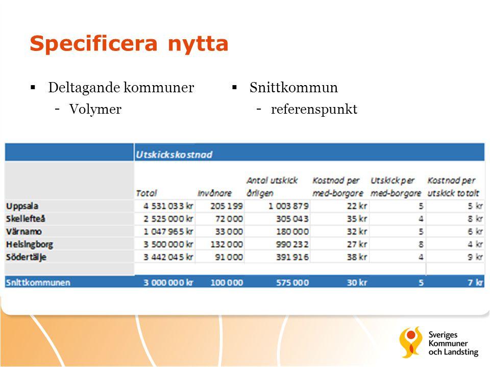 Specificera nytta  Deltagande kommuner - Volymer  Snittkommun - referenspunkt