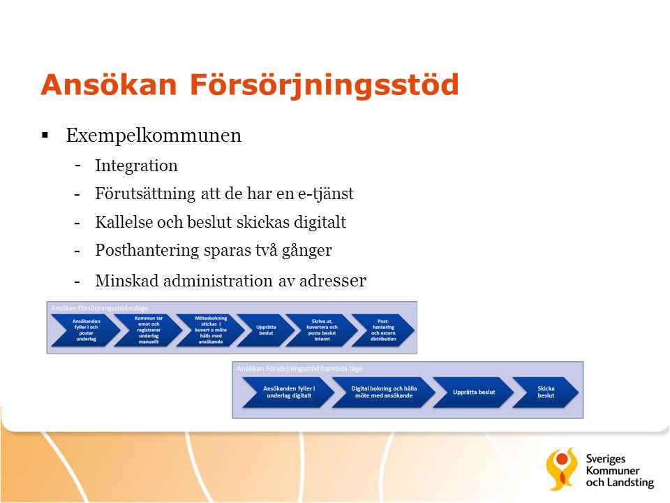 Ansökan Försörjningsstöd  Exempelkommunen - Integration -Förutsättning att de har en e-tjänst -Kallelse och beslut skickas digitalt -Posthantering sp