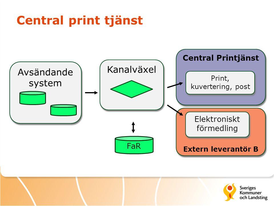 Central print tjänst Central Printjänst Extern leverantör B Avsändande system Kanalväxel Elektroniskt förmedling Print, kuvertering, post FaR
