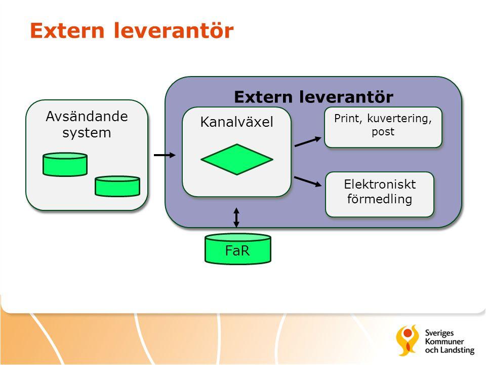 Extern leverantör Avsändande system Kanalväxel Elektroniskt förmedling Print, kuvertering, post FaR