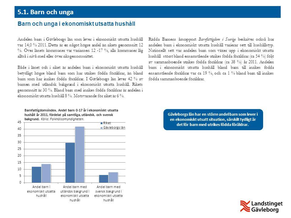 Andelen barn i Gävleborgs län som lever i ekonomiskt utsatta hushåll var 14,0 % 2011. Detta är en något högre andel än rikets genomsnitt 12 %. Över lä