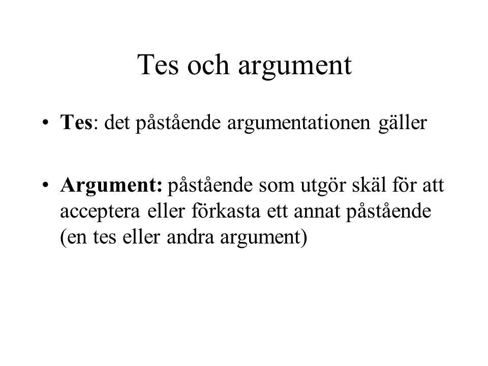Tes och argument Tes: det påstående argumentationen gäller Argument: påstående som utgör skäl för att acceptera eller förkasta ett annat påstående (en tes eller andra argument)