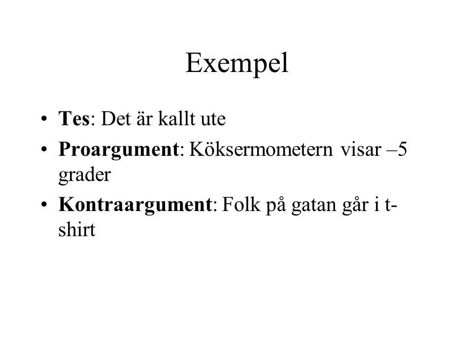 Exempel Tes: Det är kallt ute Proargument: Köksermometern visar –5 grader Kontraargument: Folk på gatan går i t- shirt
