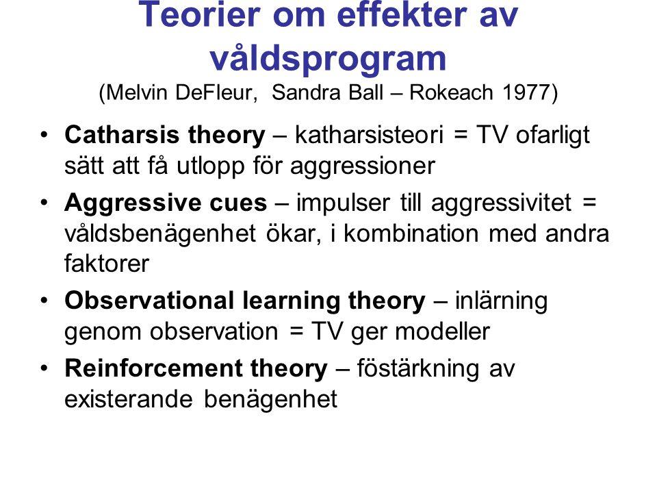 Teorier om effekter av våldsprogram (Melvin DeFleur, Sandra Ball – Rokeach 1977) Catharsis theory – katharsisteori = TV ofarligt sätt att få utlopp för aggressioner Aggressive cues – impulser till aggressivitet = våldsbenägenhet ökar, i kombination med andra faktorer Observational learning theory – inlärning genom observation = TV ger modeller Reinforcement theory – föstärkning av existerande benägenhet