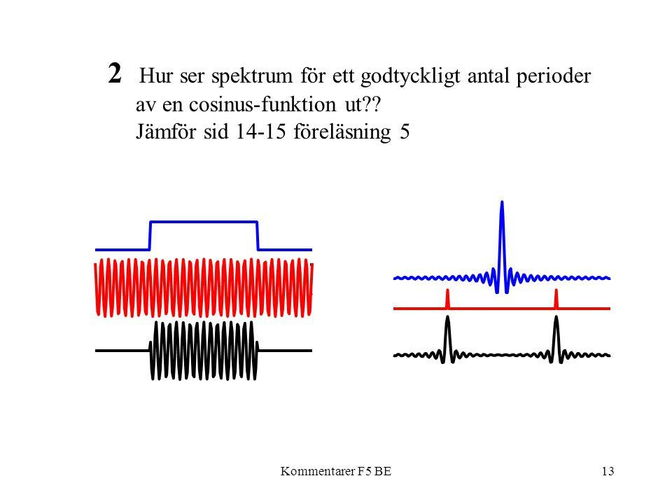 Kommentarer F5 BE13 2 Hur ser spektrum för ett godtyckligt antal perioder av en cosinus-funktion ut?? Jämför sid 14-15 föreläsning 5