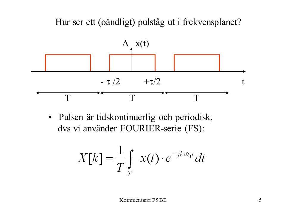 Kommentarer F5 BE5 Pulsen är tidskontinuerlig och periodisk, dvs vi använder FOURIER-serie (FS): Hur ser ett (oändligt) pulståg ut i frekvensplanet? A