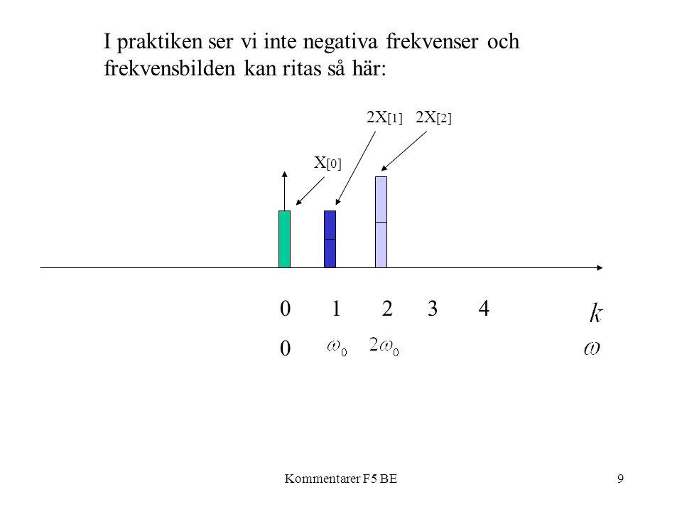 Kommentarer F5 BE9 0 1 2 3 4 0 X [0] 2X [1] 2X [2] I praktiken ser vi inte negativa frekvenser och frekvensbilden kan ritas så här: