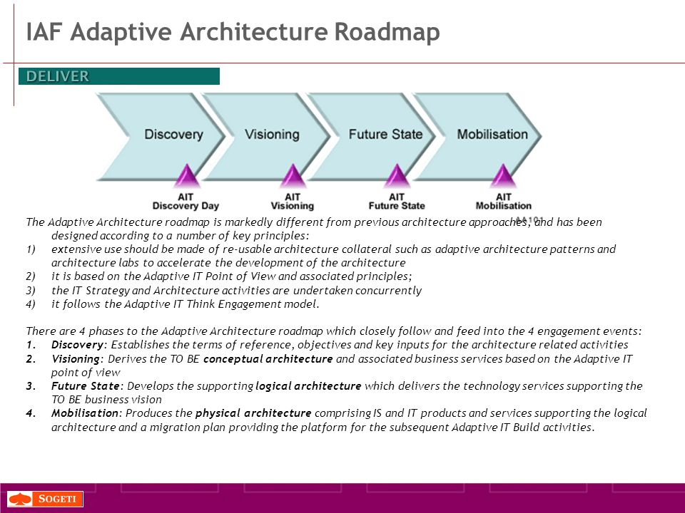 IAF Adaptive Architecture Roadmap The Adaptive Architecture roadmap is markedly different from previous architecture approaches, and has been designed
