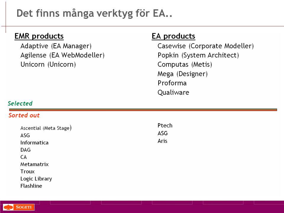 Det finns många verktyg för EA..