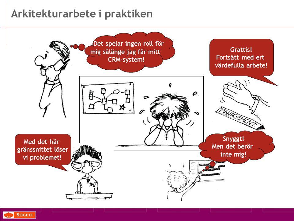 Arkitekturarbete i praktiken Grattis.Fortsätt med ert värdefulla arbete.