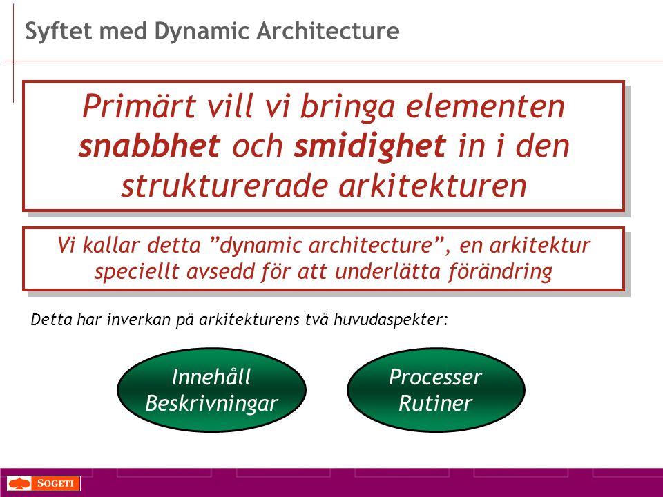 Syftet med Dynamic Architecture Primärt vill vi bringa elementen snabbhet och smidighet in i den strukturerade arkitekturen Vi kallar detta dynamic architecture , en arkitektur speciellt avsedd för att underlätta förändring Detta har inverkan på arkitekturens två huvudaspekter: Innehåll Beskrivningar Processer Rutiner