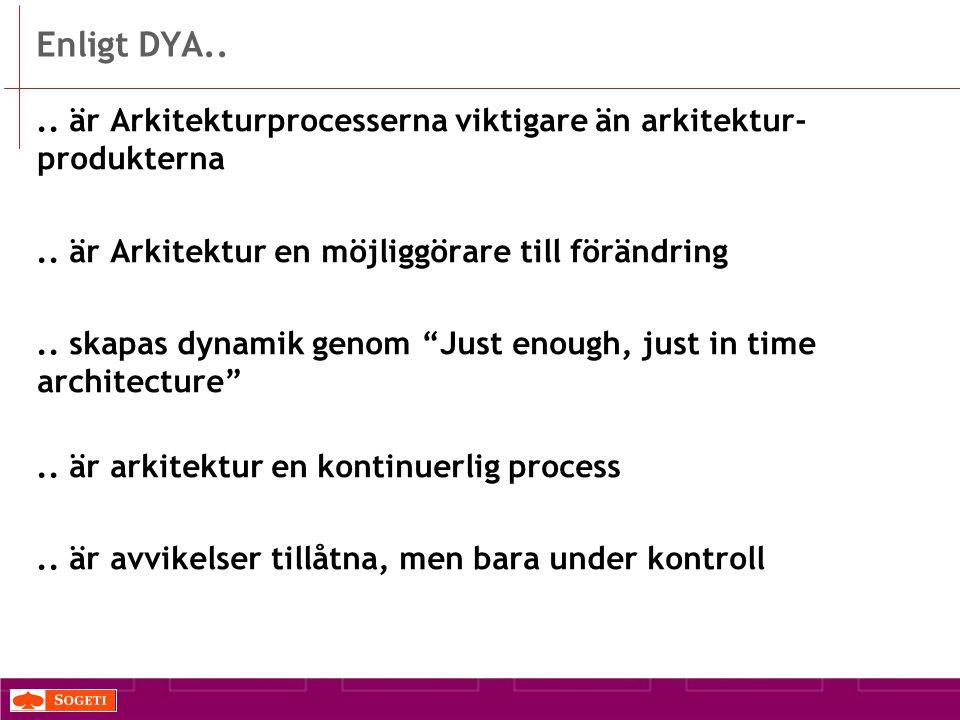 Enligt DYA....är Arkitekturprocesserna viktigare än arkitektur- produkterna..