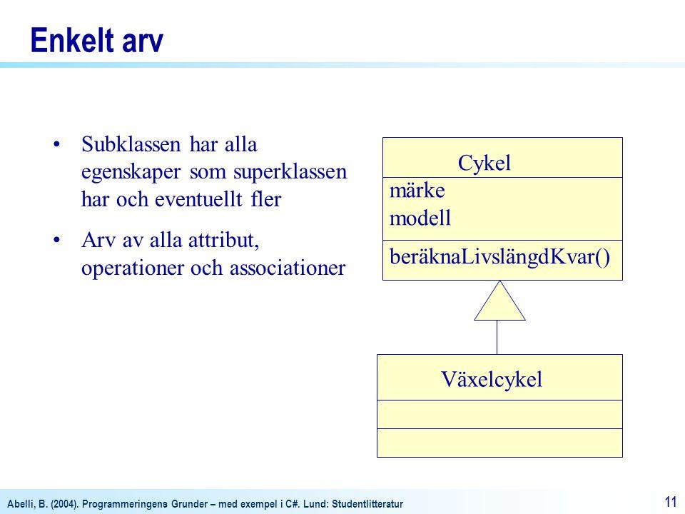 Abelli, B. (2004). Programmeringens Grunder – med exempel i C#. Lund: Studentlitteratur 11 Enkelt arv Cykel märke modell beräknaLivslängdKvar() Växelc