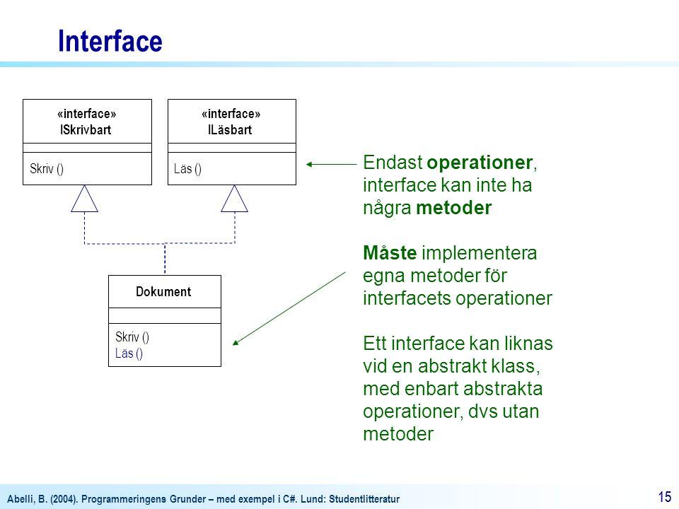 Abelli, B. (2004). Programmeringens Grunder – med exempel i C#. Lund: Studentlitteratur 15 «interface» ISkrivbart Skriv () Dokument Skriv () Läs () «i