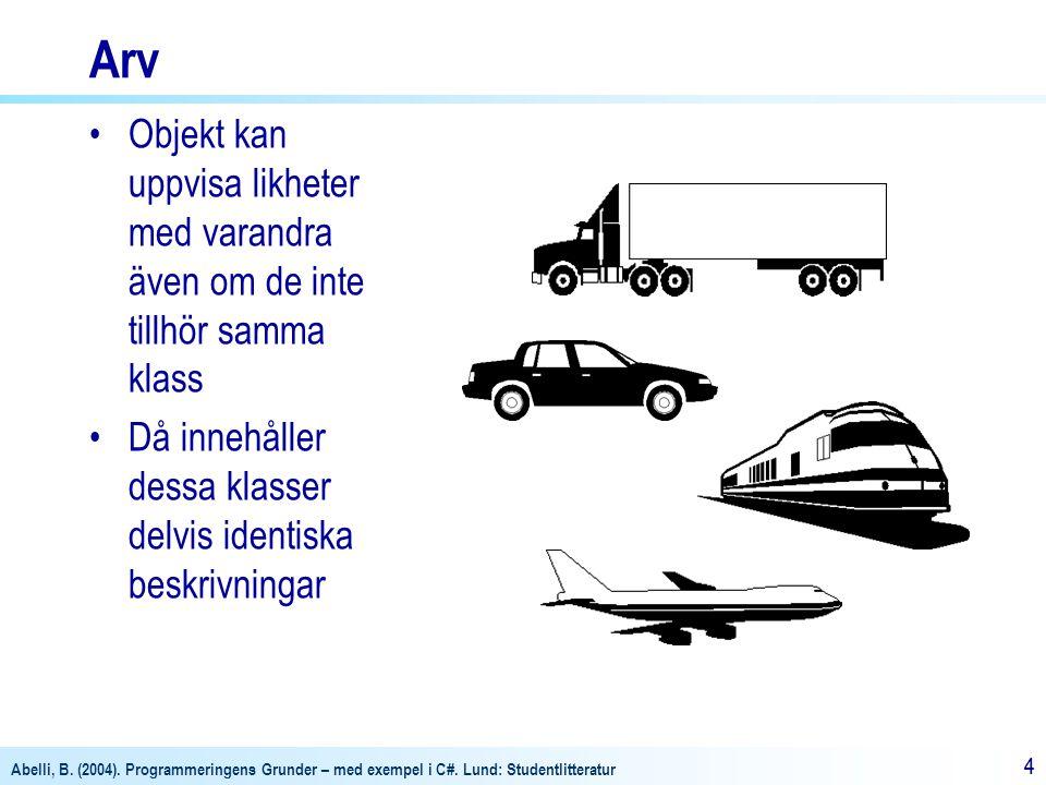 Abelli, B. (2004). Programmeringens Grunder – med exempel i C#. Lund: Studentlitteratur 44 Arv Objekt kan uppvisa likheter med varandra även om de int
