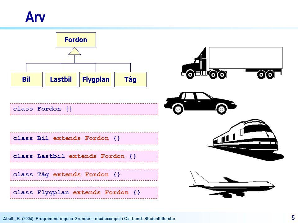 Abelli, B. (2004). Programmeringens Grunder – med exempel i C#. Lund: Studentlitteratur 55 Arv Fordon LastbilFlygplanTågBil class Fordon {} class Bil