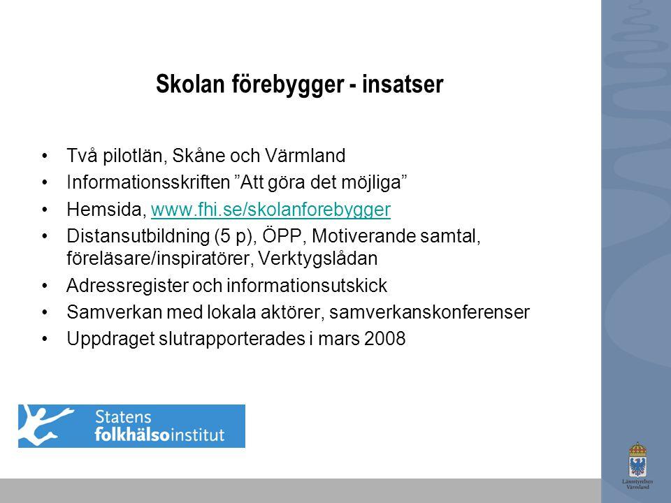 """Skolan förebygger - insatser Två pilotlän, Skåne och Värmland Informationsskriften """"Att göra det möjliga"""" Hemsida, www.fhi.se/skolanforebyggerwww.fhi."""