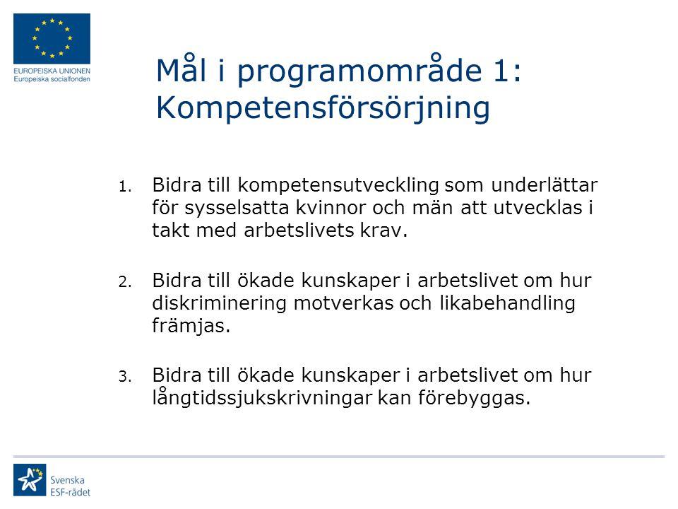Mål i programområde 1: Kompetensförsörjning 1. Bidra till kompetensutveckling som underlättar för sysselsatta kvinnor och män att utvecklas i takt med