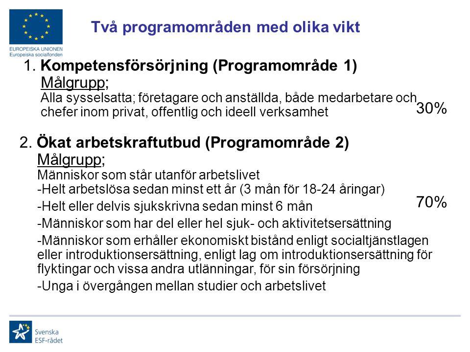 Två programområden med olika vikt 1. Kompetensförsörjning (Programområde 1) Målgrupp; Alla sysselsatta; företagare och anställda, både medarbetare och