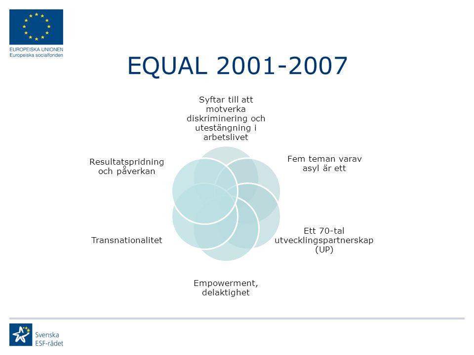EQUAL 2001-2007 Syftar till att motverka diskriminering och utestängning i arbetslivet Fem teman varav asyl är ett Ett 70-tal utvecklingspartnerskap (UP) Empowerment, delaktighet Transnationalitet Resultatspridning och påverkan