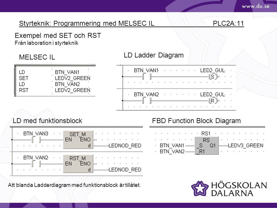 Styrteknik: Programmering med MELSEC IL PLC2A:11 Exempel med SET och RST Från laboration i styrteknik MELSEC IL LD Ladder Diagram LD med funktionsblockFBD Function Block Diagram Att blanda Ladderdiagram med funktionsblock är tillåtet.
