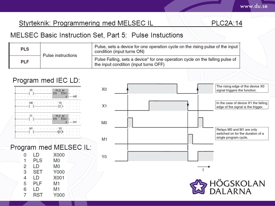 Styrteknik: Programmering med MELSEC IL PLC2A:14 MELSEC Basic Instruction Set, Part 5: Pulse Instuctions Program med IEC LD: Program med MELSEC IL: