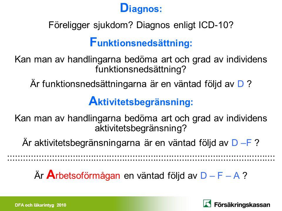 DFA och läkarintyg 2010 Funktionsnedsättning rörelseorgan Nedsatt rörlighet, böj- och sträckförmåga, rotation Nedsatt kraft Smärta