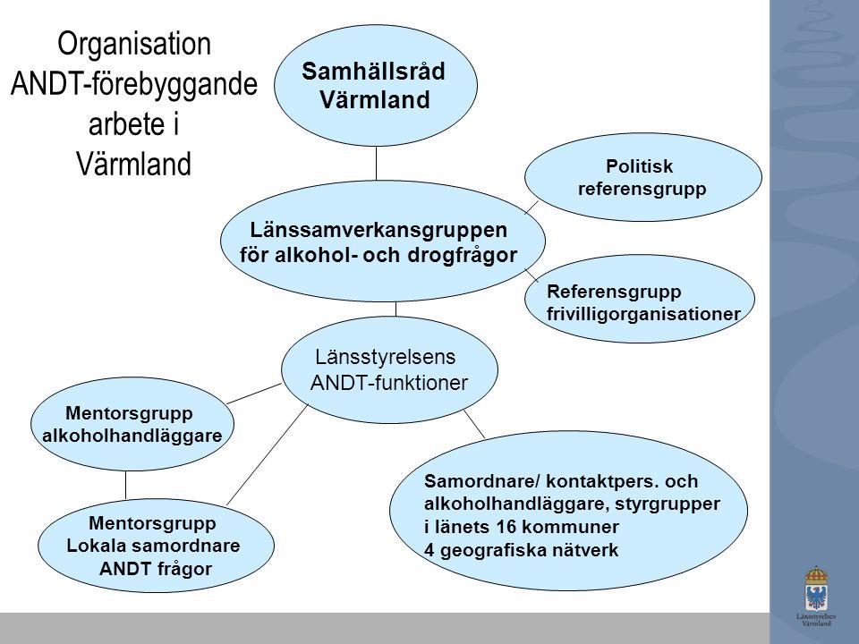 Politisk referensgrupp Länssamverkansgruppen för alkohol- och drogfrågor Referensgrupp frivilligorganisationer Samhällsråd Värmland Organisation ANDT-