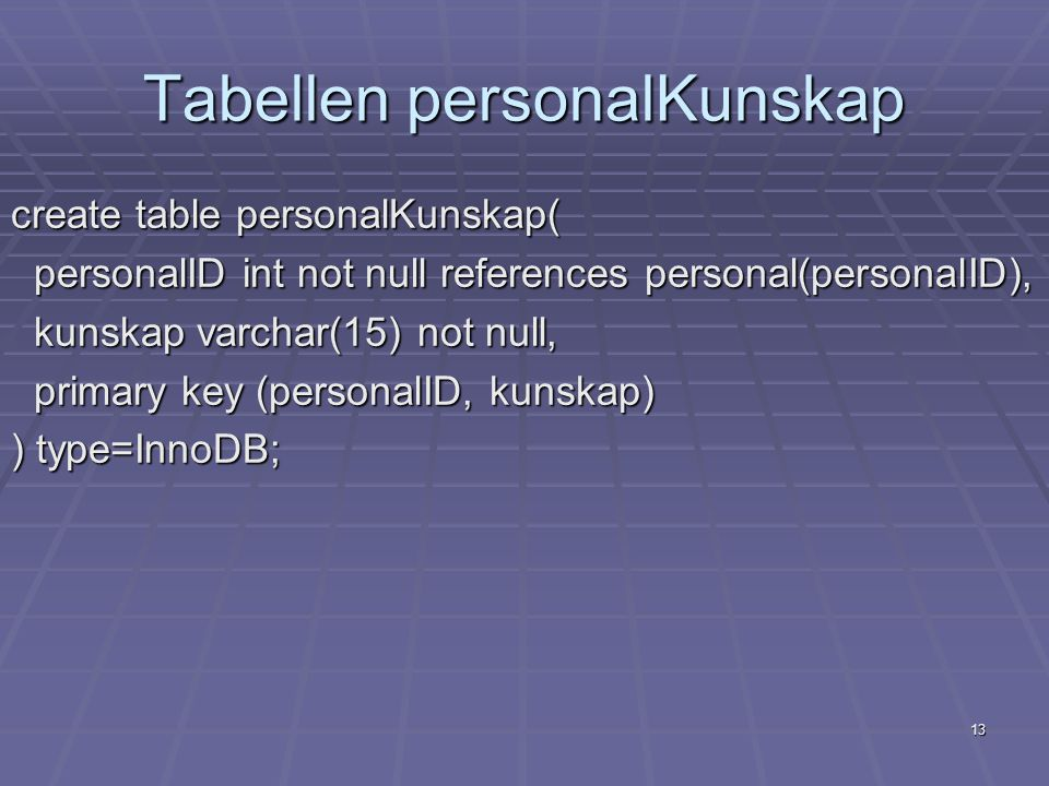 13 Tabellen personalKunskap create table personalKunskap( personalID int not null references personal(personalID), personalID int not null references personal(personalID), kunskap varchar(15) not null, kunskap varchar(15) not null, primary key (personalID, kunskap) primary key (personalID, kunskap) ) type=InnoDB;