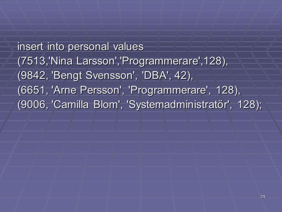 21 insert into personal values (7513, Nina Larsson , Programmerare ,128), (9842, Bengt Svensson , DBA , 42), (6651, Arne Persson , Programmerare , 128), (9006, Camilla Blom , Systemadministratör , 128);