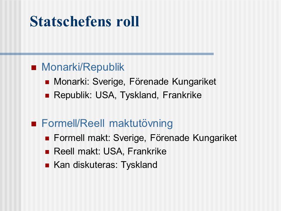 Statschefens roll Monarki/Republik Monarki: Sverige, Förenade Kungariket Republik: USA, Tyskland, Frankrike Formell/Reell maktutövning Formell makt: S
