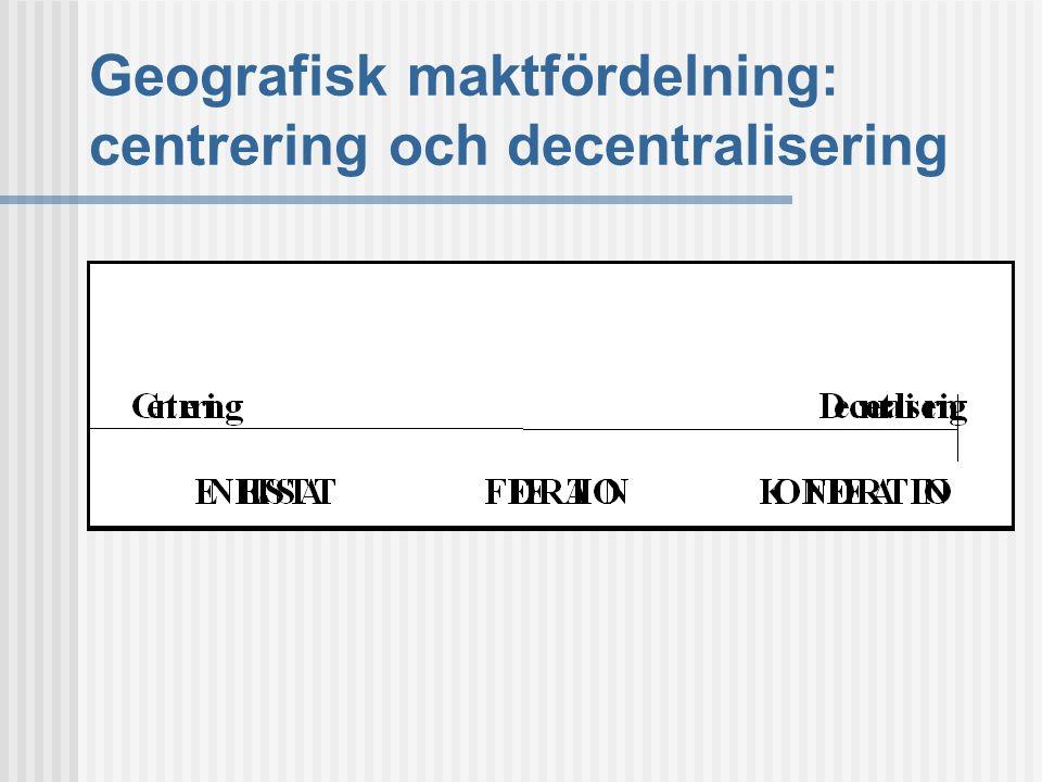 Geografisk maktfördelning: centrering och decentralisering