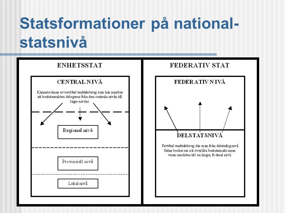 Nationella parlament Enkammarsystem Tvåkammarsystem Mandattiden kan skilja sig mellan kamrarna Befogenheter kan skilja sig mellan kamrarna