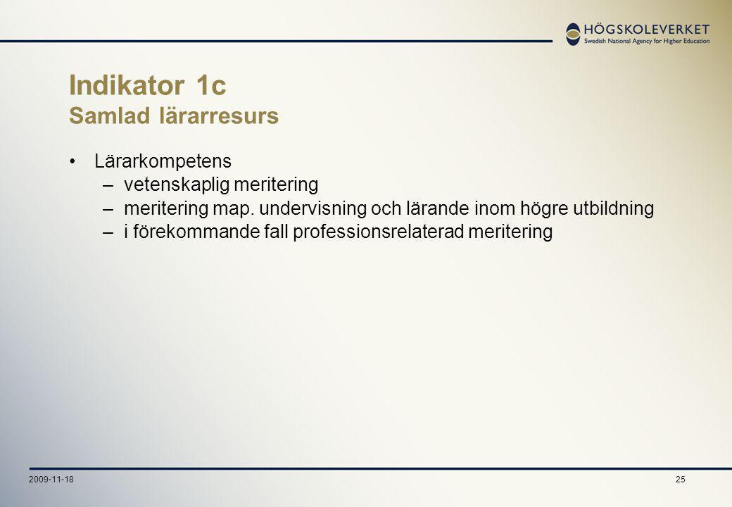 252009-11-18 Indikator 1c Samlad lärarresurs Lärarkompetens –vetenskaplig meritering –meritering map.