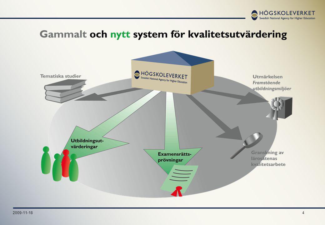 352009-11-18 Information finns på www.hsv.se Nytt kvalitetsutvärderingssystem Observera att detta förslag är under bearbetning och alltså kommer att kunna förändras.