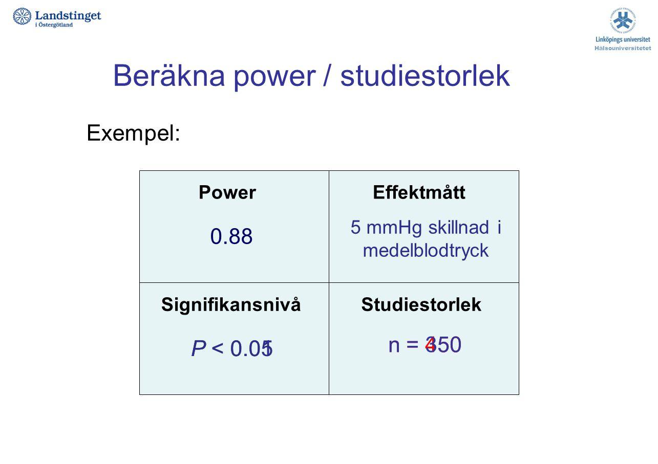 Beräkna power / studiestorlek Exempel: Hälsouniversitetet Power Studiestorlek Signifikansnivå Effektmått 0.88 5 mmHg skillnad i medelblodtryck P < 0.0