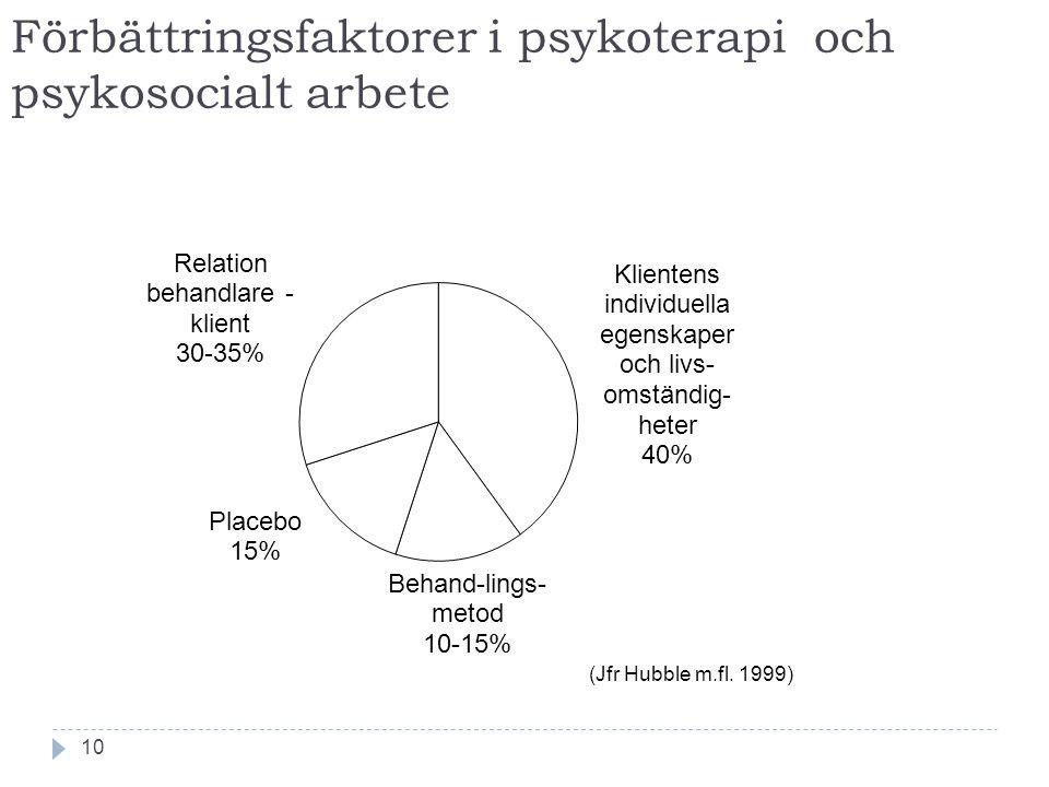 10 Förbättringsfaktorer i psykoterapi och psykosocialt arbete 10 (Jfr Hubble m.fl. 1999)