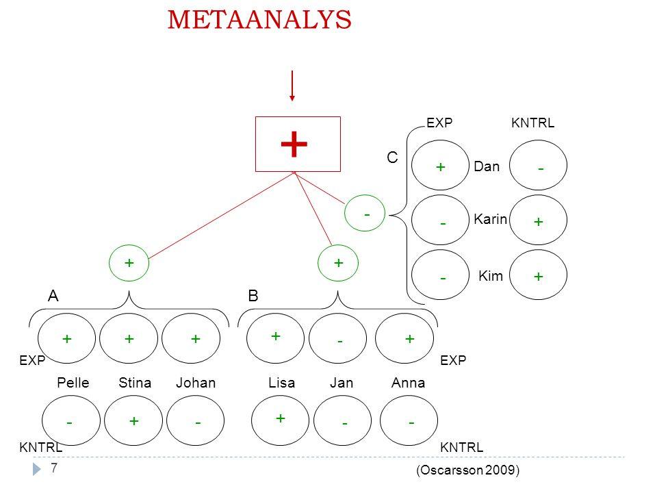 7 METAANALYS + + + + - - - +++ + + - Stina PelleJohanLisaJanAnna Dan Karin Kim - + + -+- + - - EXP KNTRL EXP KNTRL AB C (Oscarsson 2009)