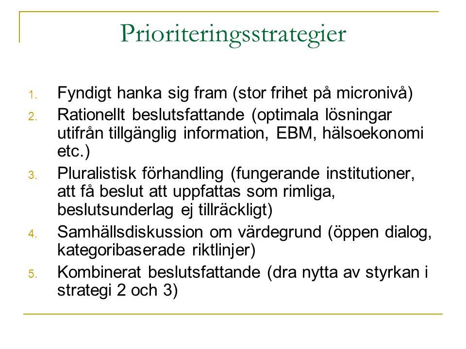 Prioriteringsstrategier 1. Fyndigt hanka sig fram (stor frihet på micronivå) 2.