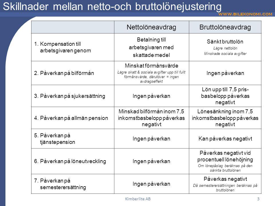 www.bilekonomi.com Kimberlite AB3 Skillnader mellan netto-och bruttolönejustering NettolöneavdragBruttolöneavdrag 1. Kompensation till arbetsgivaren g