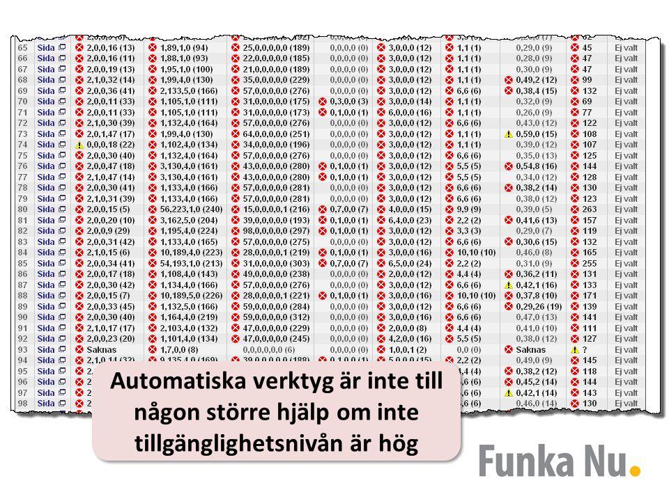 Automatiska tester Automatiska verktyg är inte till någon större hjälp om inte tillgänglighetsnivån är hög