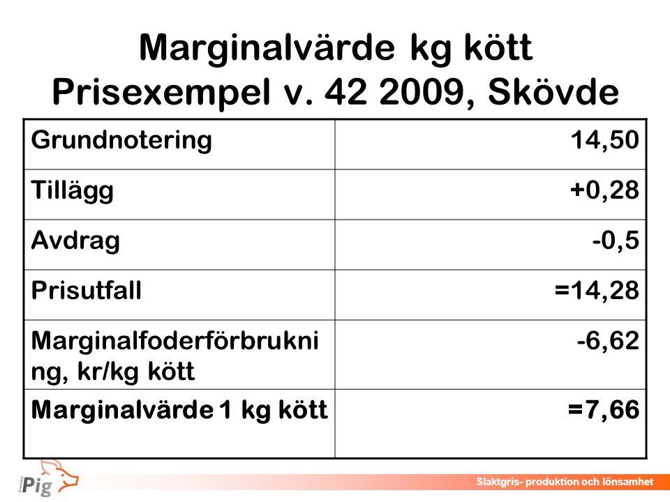 Föreläsningsrubrik / temaSlaktgris- produktion och lönsamhet Marginalvärde kg kött Prisexempel v. 42 2009, Skövde Grundnotering14,50 Tillägg+0,28 Avdr