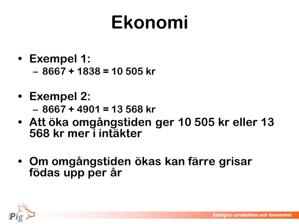 Föreläsningsrubrik / temaSlaktgris- produktion och lönsamhet Ekonomi Exempel 1: –8667 + 1838 = 10 505 kr Exempel 2: –8667 + 4901 = 13 568 kr Att öka o