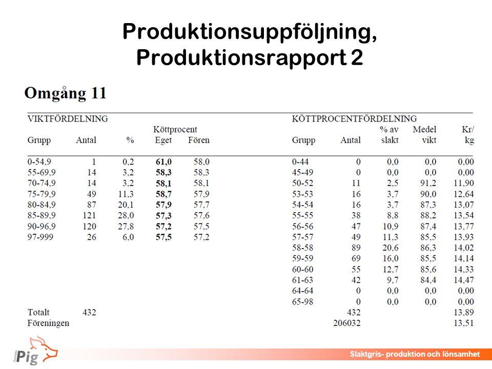 Föreläsningsrubrik / temaSlaktgris- produktion och lönsamhet Produktionsuppföljning, Produktionsrapport 2