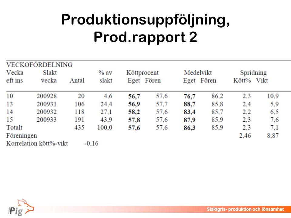Föreläsningsrubrik / temaSlaktgris- produktion och lönsamhet Produktionsuppföljning, Prod.rapport 2