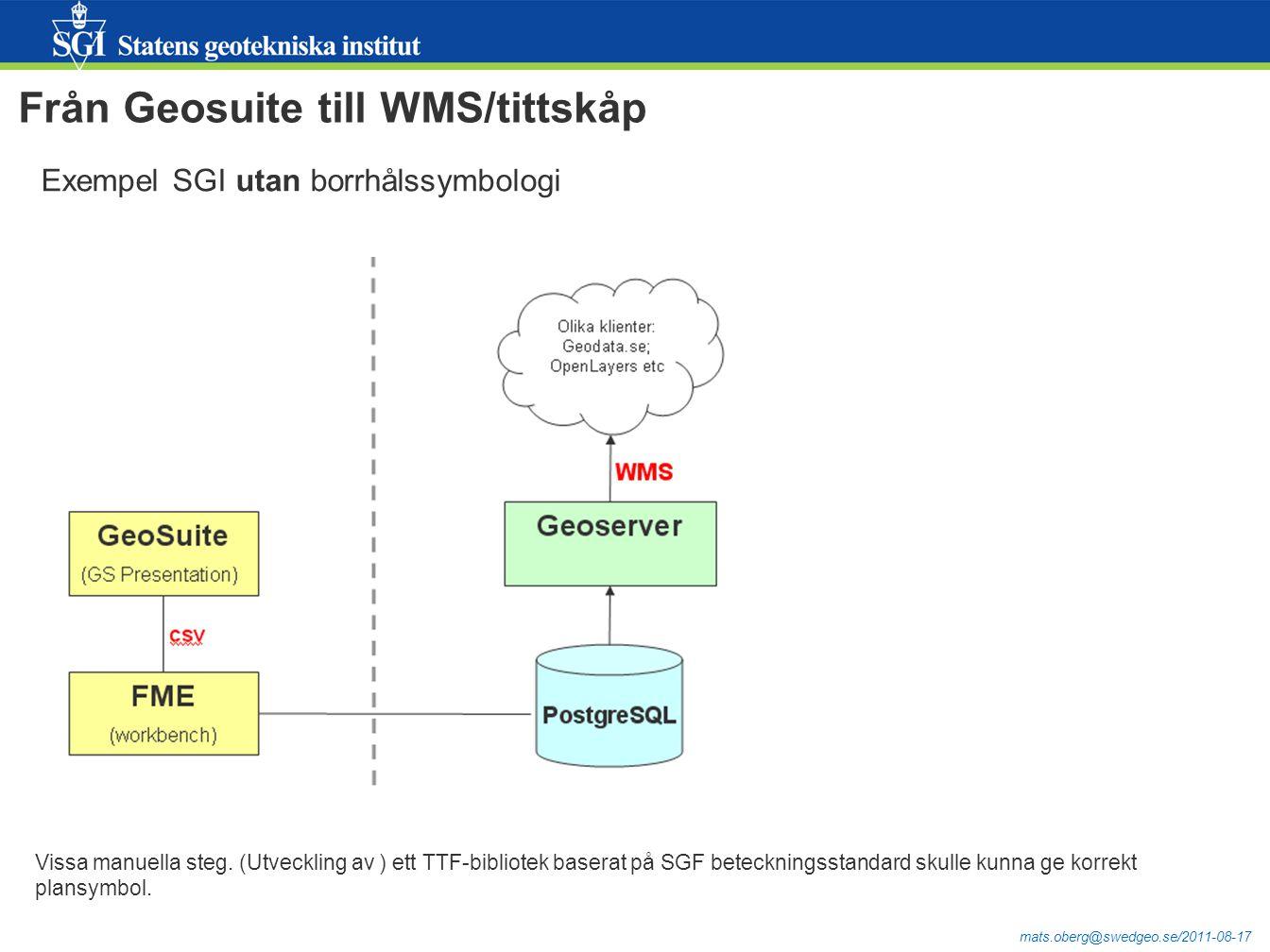 mats.oberg@swedgeo.se/2011-08-17 Från Geosuite till WMS/tittskåp Exempel SGI utan borrhålssymbologi Vissa manuella steg.