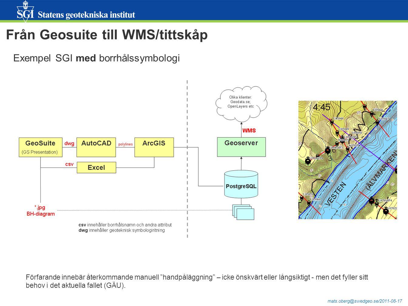 """mats.oberg@swedgeo.se/2011-08-17 Från Geosuite till WMS/tittskåp Exempel SGI med borrhålssymbologi Förfarande innebär återkommande manuell """"handpålägg"""