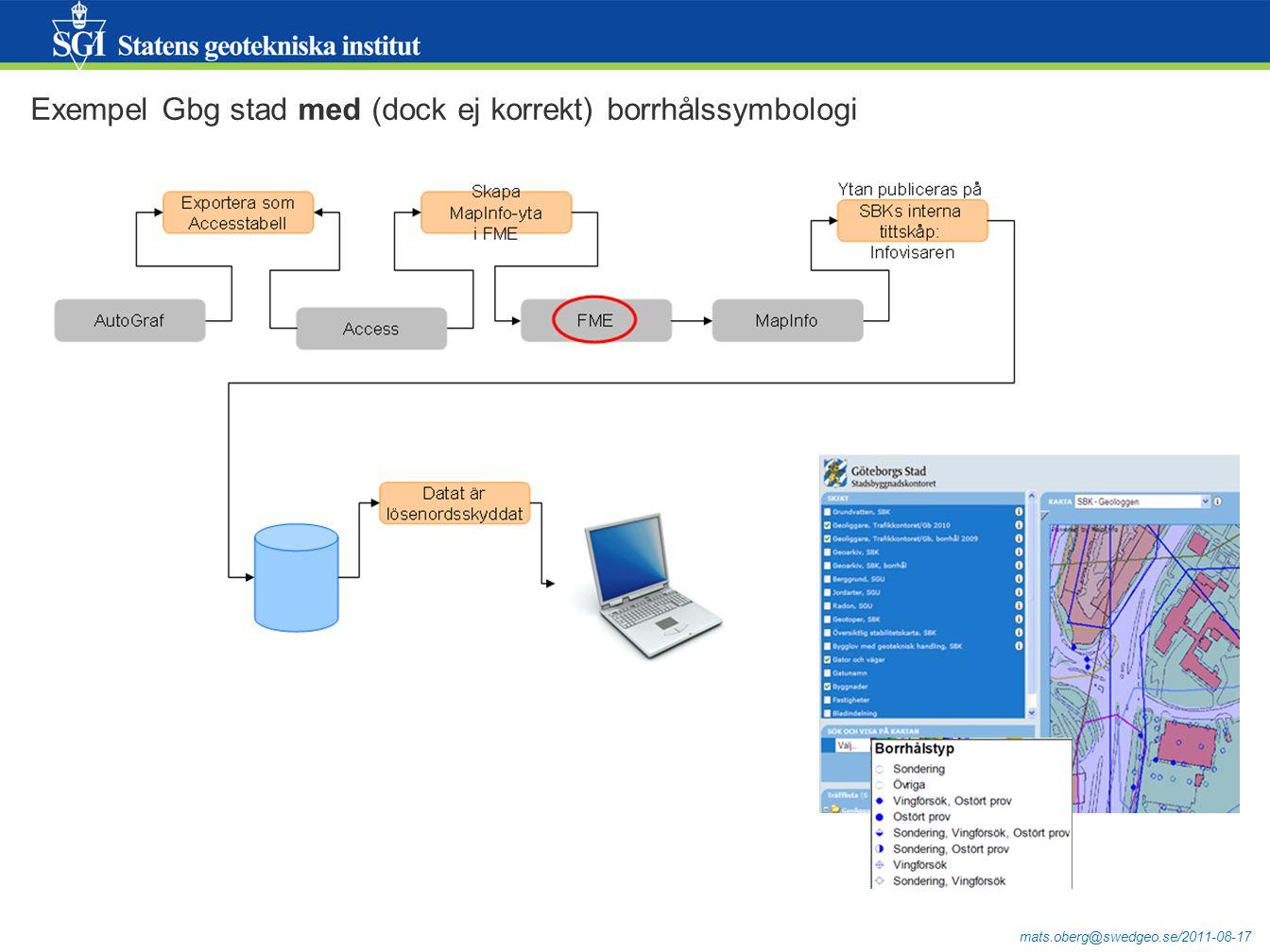 mats.oberg@swedgeo.se/2011-08-17 Exempel Gbg stad med (dock ej korrekt) borrhålssymbologi